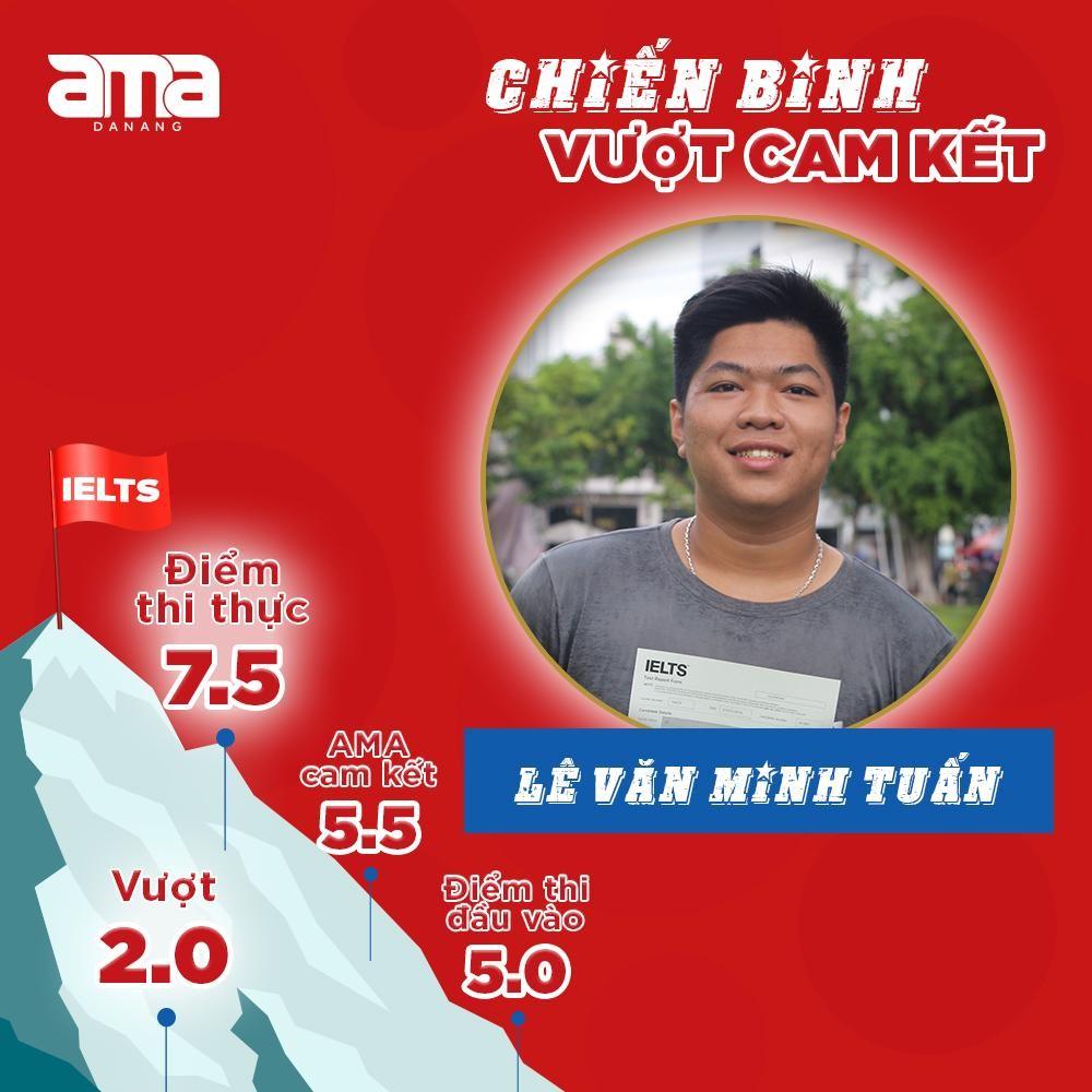 Lê Văn Minh Tuấn