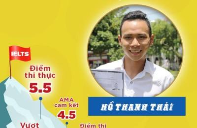 HỒ THANH THÁI - IELTS 5.5